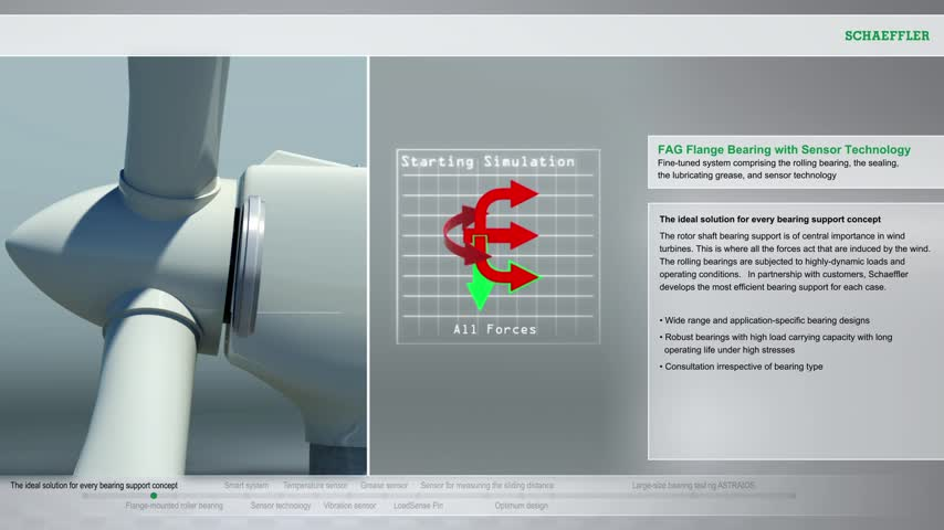 Smart rotor bearing system for wind turbines: Flange bearing with sensor technology